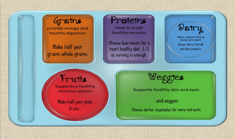 October Free Download National School Lunch Week_p_1185 on My Health Myplate Tray
