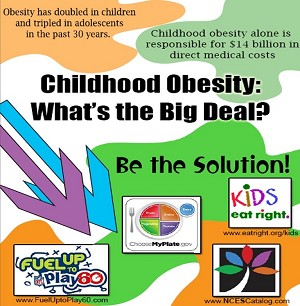 Childhood Obesity Poster