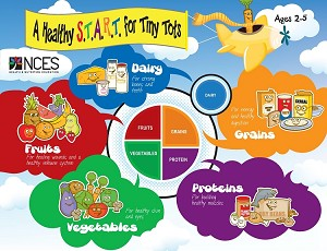 A Healthy START for Tiny Tots- Package of 50