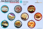 How Much Salt is in That - Freezeer Meals Poster
