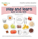 NutriKit Play & Learn: How to Eat Well