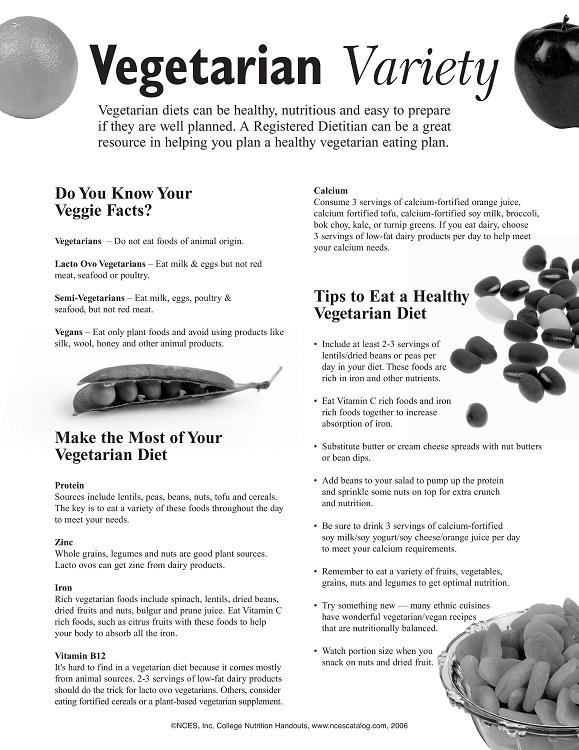 NCES Teen Nutrition Handouts