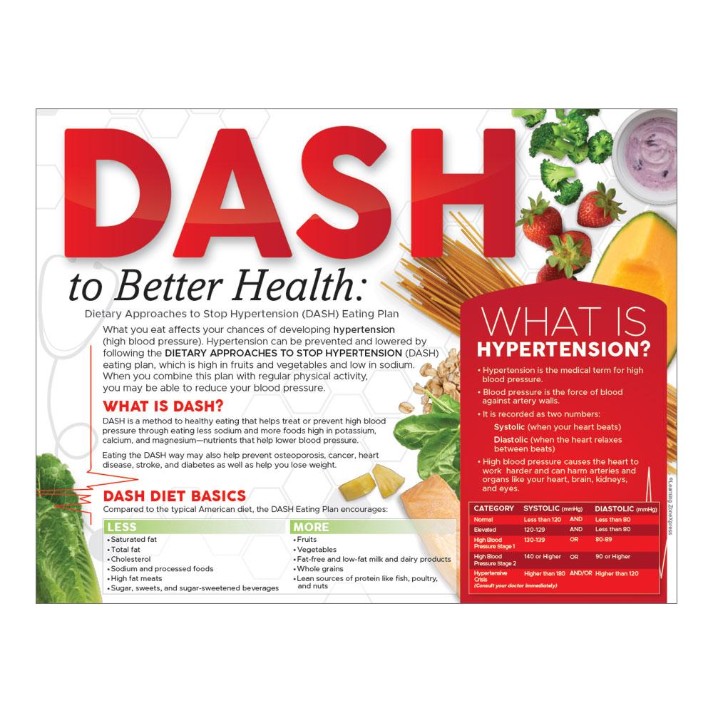 dash diet education handout