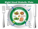 Diabetes Plate Tear Pad