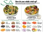 How Does Your Salad Stack Up - Tear Pad