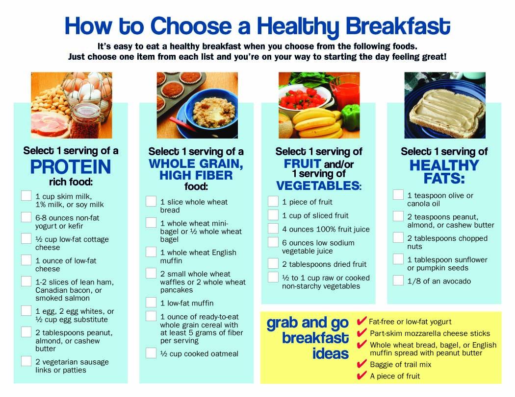 Breakfast Basics Tear Pad 50 Sheets