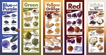 Fruit & Vegetable Color Poster Set