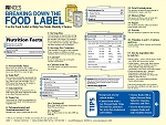 Breaking Down the Food Label Poster