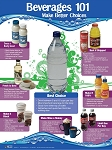 Beverages 101...Make Better Choices Poster