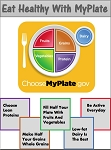 Eat Healthy with MyPlate