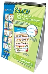 MyPlate Food & Nutrition Flip Chart Set - Elementary Level