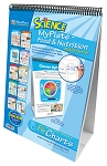 MyPlate Food & Nutrition Flip Chart Set - Middle School Level