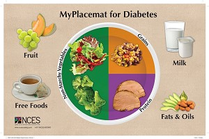 NCES MyPlacemat for Diabetes