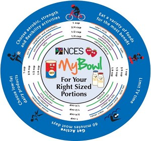 NCES Kids MyBowl For Your Right Size Portions