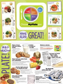 MyPlate Placemat Handout