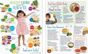 Preschool Healthy Eating From Head to Toe