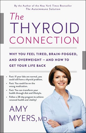 The Thyroid Connection - CEU