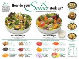 How Do Your Salads Stack Up? Poster