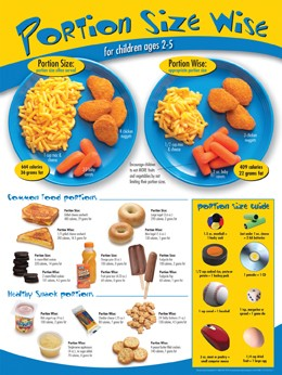 Portion Size Wise 2-5 years -- Poster