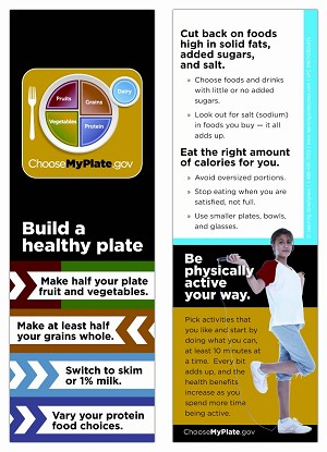 MyPlate Bookmarks