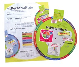 MyPersonal Plate Wheel