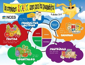Spanish A Healthy START for Tiny Tots - Pkg of 25