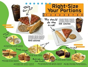 NCES Right Size Your Portions Tear Pad